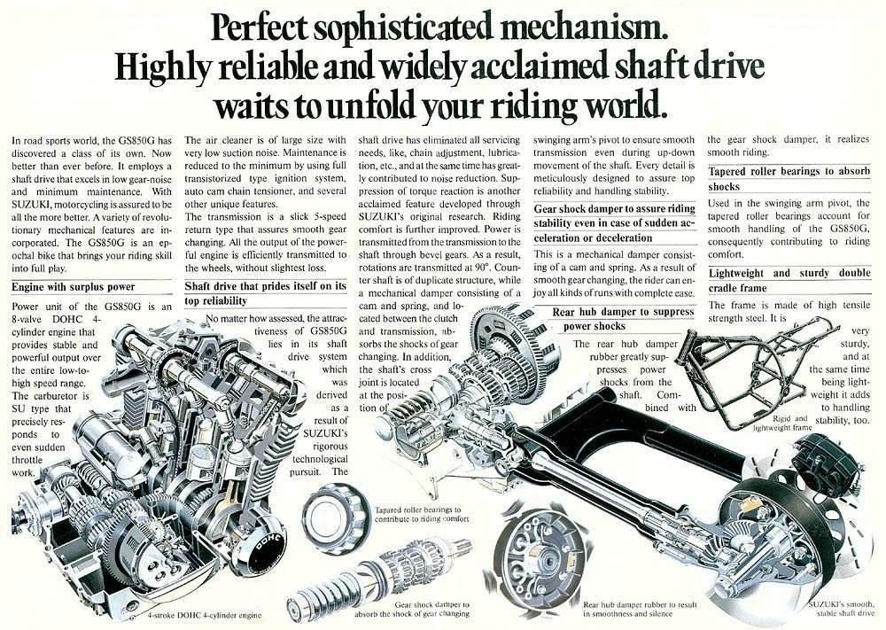 Suzuki Gs on 1981 Suzuki Gs 550 E