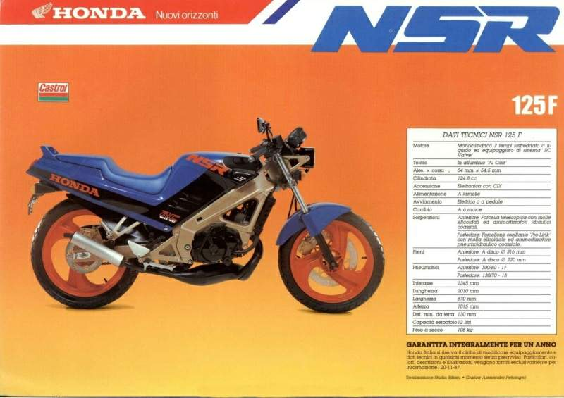 honda nsr 125f rh motorcyclespecs co za nsr 125 workshop manual honda nsr 125 jc20 manual