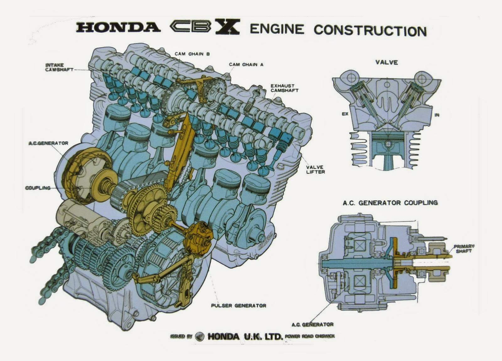 v twin motorcycle engine diagram motorcycle gallery honda cbx1000